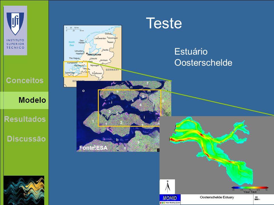 Teste Estuário Oosterschelde Fonte:ESA Resultados Discussão Conceitos Modelo