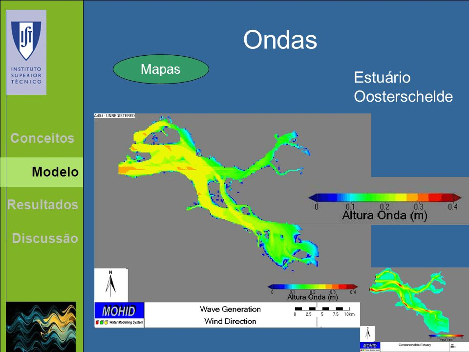 Ondas Mapas Estuário Oosterschelde Resultados Discussão Conceitos Modelo