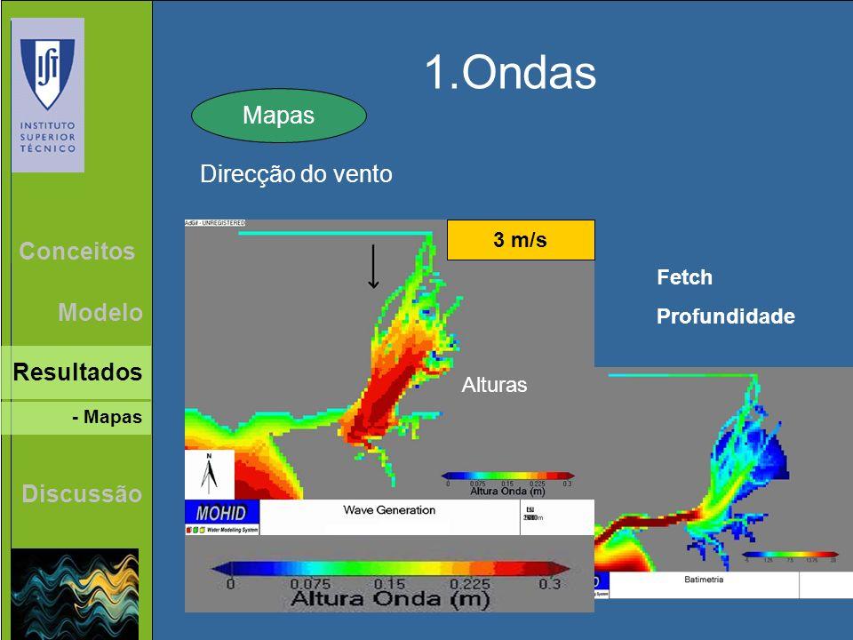 Direcção do vento 1.Ondas Mapas 3 m/s Fetch Profundidade Discussão Conceitos Modelo - Mapas Resultados Alturas