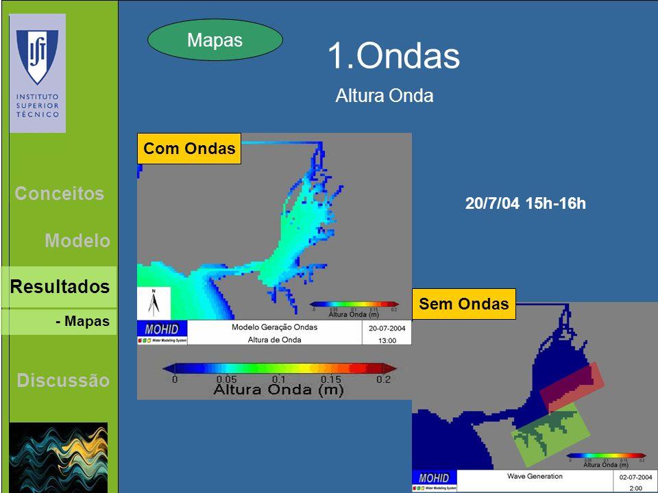 1.Ondas Mapas Altura Onda - Mapas Resultados Discussão Conceitos Modelo Com Ondas 20/7/04 15h-16h Sem Ondas