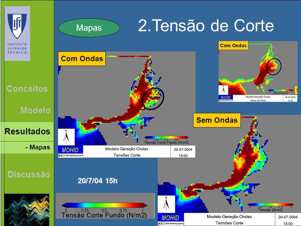 2.Tensão de Corte Mapas Discussão Conceitos Modelo Sem Ondas Com Ondas 20/7/04 15h - Mapas Resultados