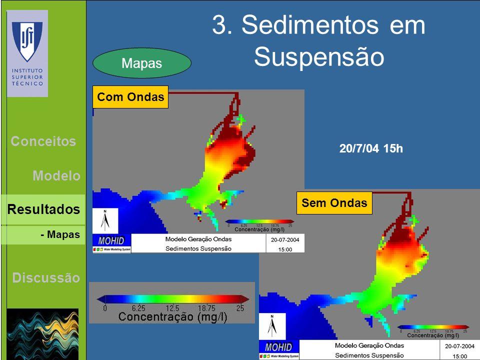 3. Sedimentos em Suspensão Mapas Com Ondas Sem Ondas Discussão Conceitos Modelo 20/7/04 15h - Mapas Resultados