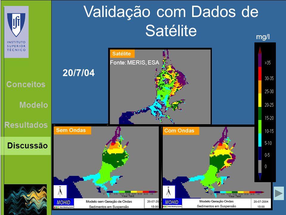Validação com Dados de Satélite Resultados Conceitos Modelo 20/7/04 mg/l Discussão Fonte: MERIS, ESA