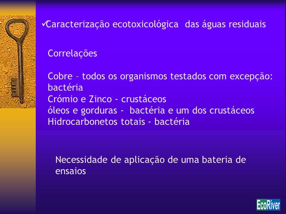 Correlações Cobre – todos os organismos testados com excepção: bactéria Crómio e Zinco - crustáceos óleos e gorduras - bactéria e um dos crustáceos Hi