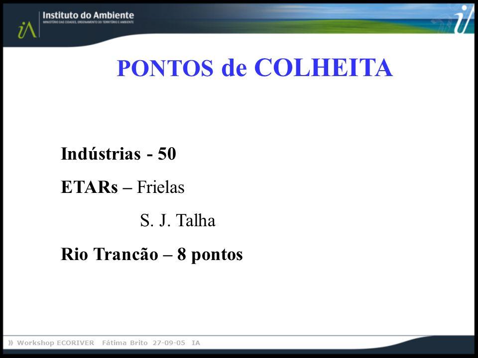 Workshop ECORIVER Fátima Brito 27-09-05 IA PONTOS de COLHEITA Indústrias - 50 ETARs – Frielas S. J. Talha Rio Trancão – 8 pontos