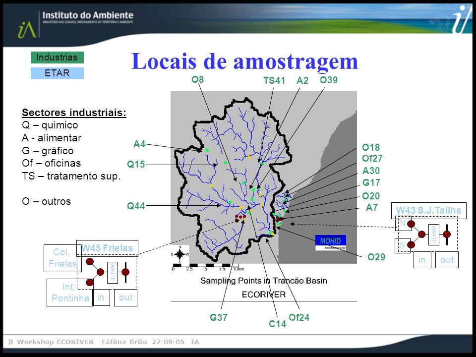 Workshop ECORIVER Fátima Brito 27-09-05 IA Locais de amostragem Industrias ETAR Sectores industriais: Q – quimico A - alimentar G – gráfico Of – ofici