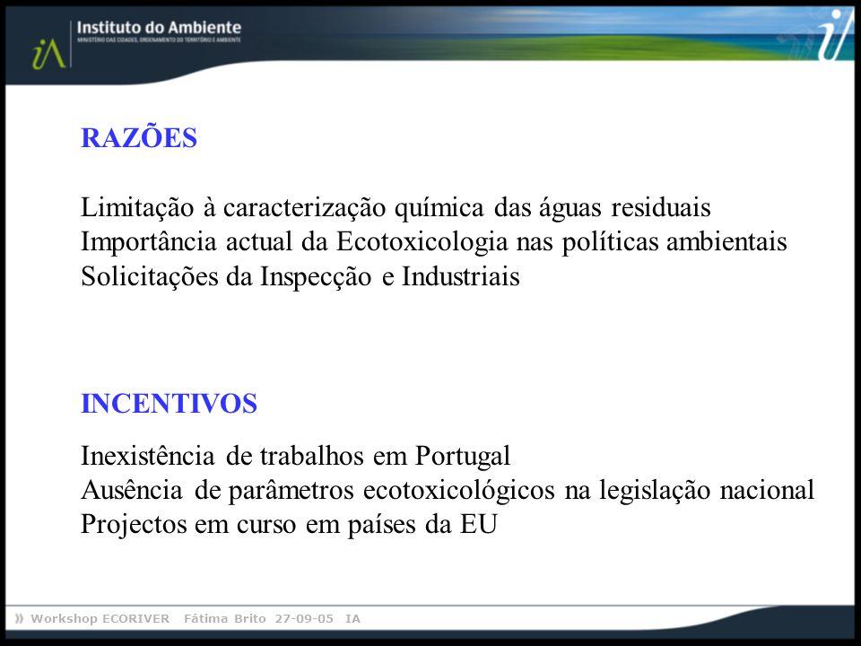 Workshop ECORIVER Fátima Brito 27-09-05 IA RAZÕES Limitação à caracterização química das águas residuais Importância actual da Ecotoxicologia nas polí