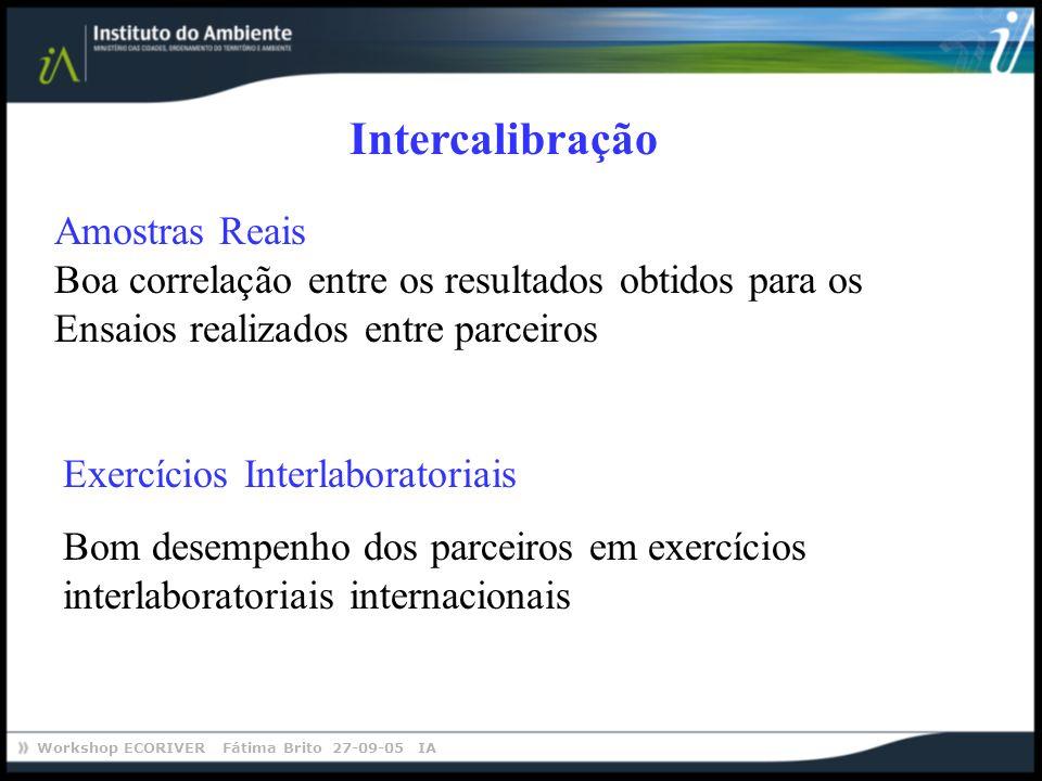 Workshop ECORIVER Fátima Brito 27-09-05 IA Intercalibração Amostras Reais Boa correlação entre os resultados obtidos para os Ensaios realizados entre