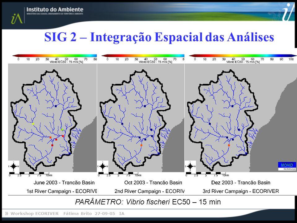 SIG 2 – Integração Espacial das Análises PARÂMETRO: Vibrio fischeri EC50 – 15 min