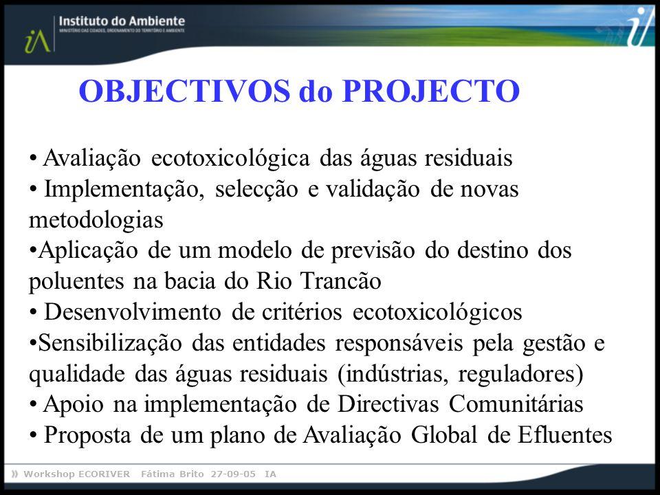 Workshop ECORIVER Fátima Brito 27-09-05 IA Avaliação ecotoxicológica das águas residuais Implementação, selecção e validação de novas metodologias Apl