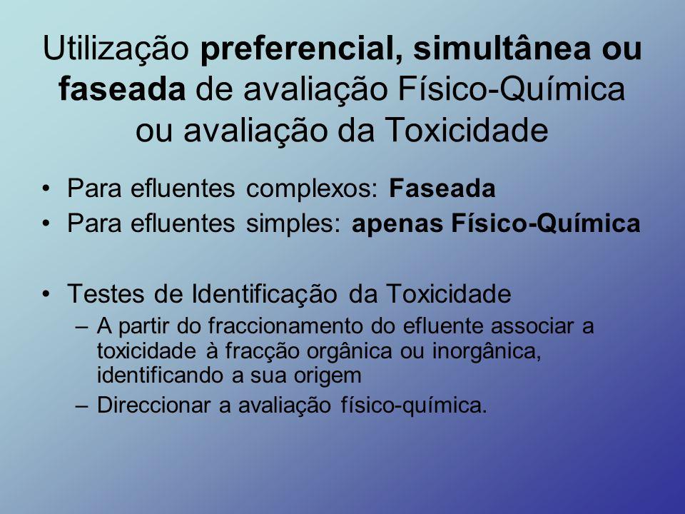 Utilização preferencial, simultânea ou faseada de avaliação Físico-Química ou avaliação da Toxicidade Para efluentes complexos: Faseada Para efluentes