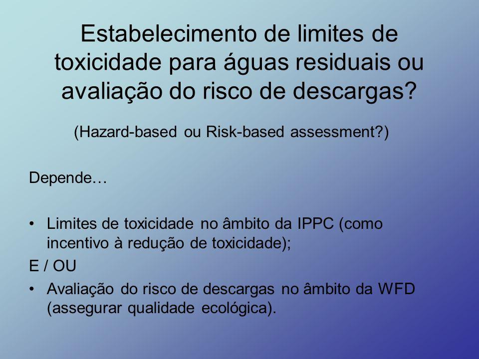 Estabelecimento de limites de toxicidade para águas residuais ou avaliação do risco de descargas.