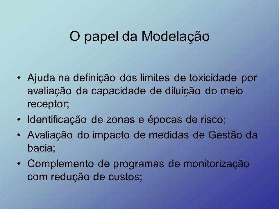 O papel da Modelação Ajuda na definição dos limites de toxicidade por avaliação da capacidade de diluição do meio receptor; Identificação de zonas e é