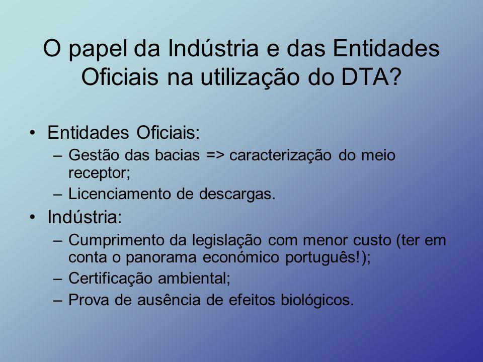 O papel da Indústria e das Entidades Oficiais na utilização do DTA? Entidades Oficiais: –Gestão das bacias => caracterização do meio receptor; –Licenc