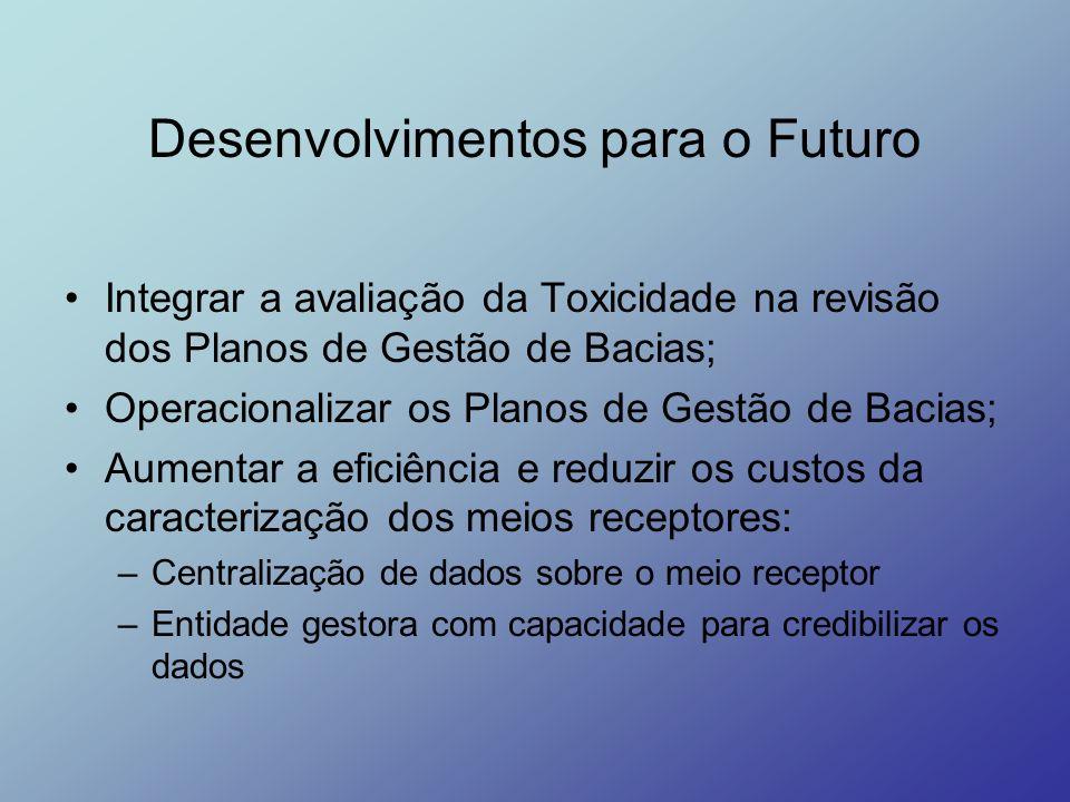 Desenvolvimentos para o Futuro Integrar a avaliação da Toxicidade na revisão dos Planos de Gestão de Bacias; Operacionalizar os Planos de Gestão de Ba