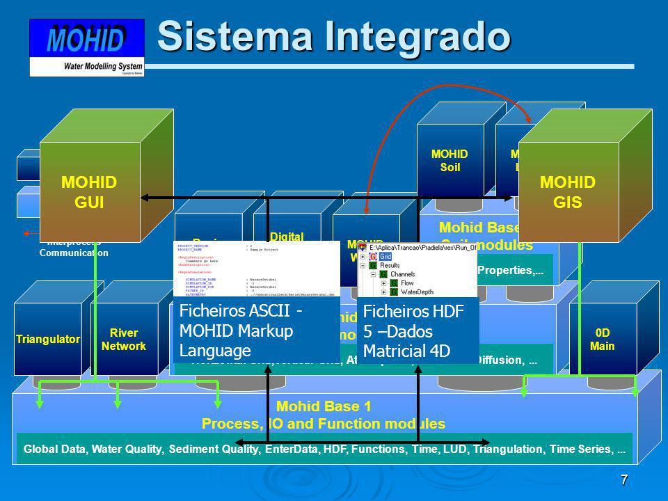 18 Efluentes descarregados IF05 IST32 IF03 IF35 IP10 W45 IST41 IO08 IO39 IC14 IR24 10 -5 < Q < 10 -4 10 -4 < Q < 10 -3 -2 10 -3 < Q < 10 -2 Caudal de descarga [m 3 /s]