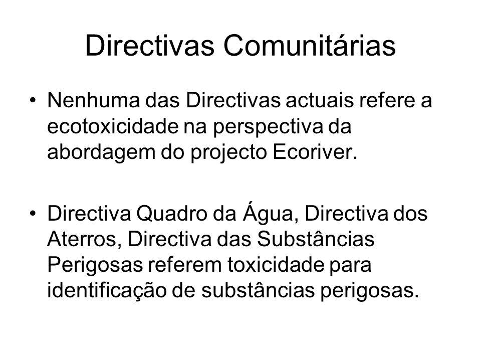 Directivas Comunitárias Nenhuma das Directivas actuais refere a ecotoxicidade na perspectiva da abordagem do projecto Ecoriver. Directiva Quadro da Ág