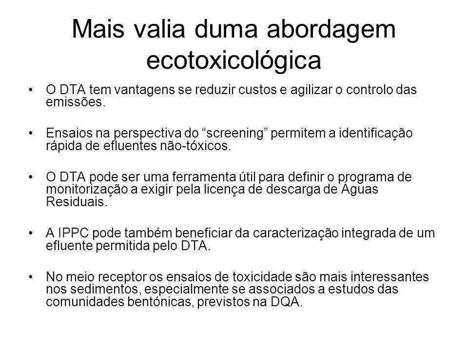 Mais valia duma abordagem ecotoxicológica O DTA tem vantagens se reduzir custos e agilizar o controlo das emissões. Ensaios na perspectiva do screenin