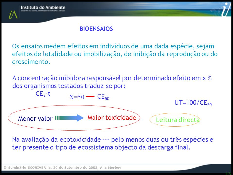 Seminário ECORIVER ia, 29 de Setembro de 2005, Ana Morbey 13 Os ensaios medem efeitos em indivíduos de uma dada espécie, sejam efeitos de letalidade ou imobilização, de inibição da reprodução ou do crescimento.