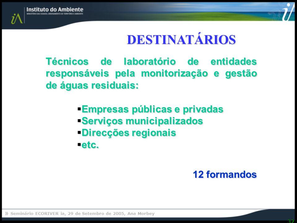 Seminário ECORIVER ia, 29 de Setembro de 2005, Ana Morbey 32 Técnicos de laboratório de entidades responsáveis pela monitorização e gestão de águas residuais: Empresas públicas e privadas Empresas públicas e privadas Serviços municipalizados Serviços municipalizados Direcções regionais Direcções regionais etc.