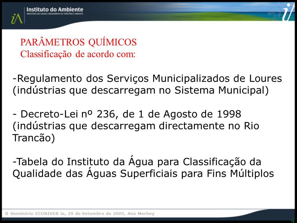 Seminário ECORIVER ia, 29 de Setembro de 2005, Ana Morbey 5 PARÂMETROS QUÍMICOS Classificação de acordo com: -Regulamento dos Serviços Municipalizados de Loures (indústrias que descarregam no Sistema Municipal) - Decreto-Lei nº 236, de 1 de Agosto de 1998 (indústrias que descarregam directamente no Rio Trancão) -Tabela do Instituto da Água para Classificação da Qualidade das Águas Superficiais para Fins Múltiplos