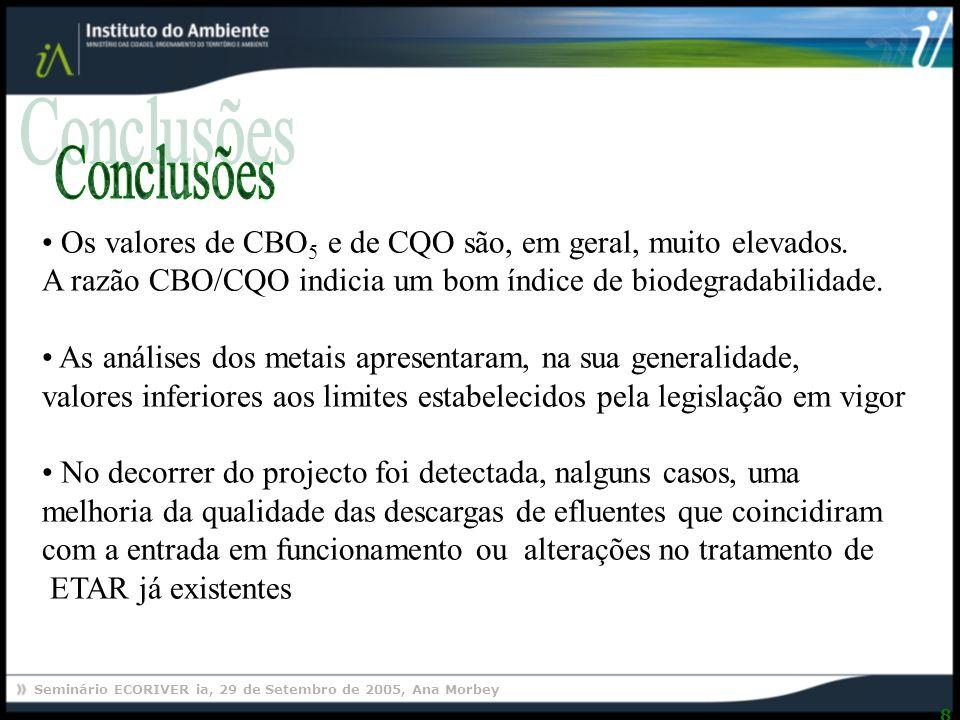 Seminário ECORIVER ia, 29 de Setembro de 2005, Ana Morbey 29 Caracterização ecotoxicológica das águas residuais Proposta de ferramenta para avaliação da toxicidade Curso de formação na área da Ecotoxicologia