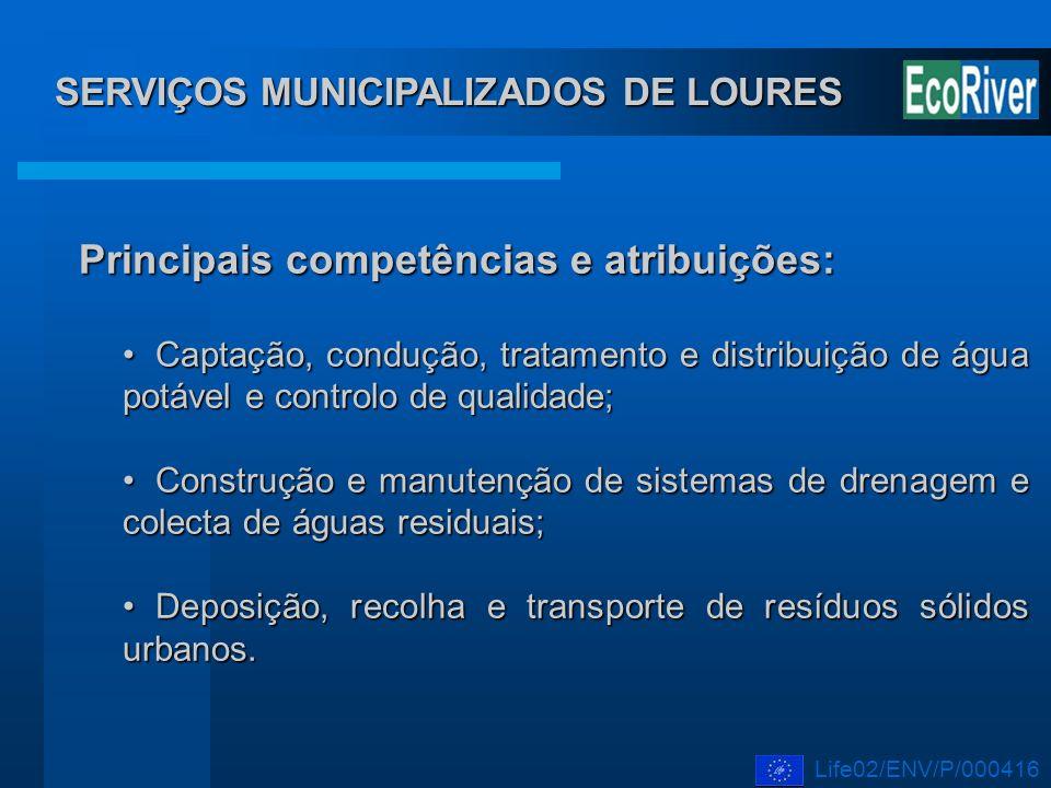 SERVIÇOS MUNICIPALIZADOS DE LOURES Principais competências e atribuições: Captação, condução, tratamento e distribuição de água potável e controlo de