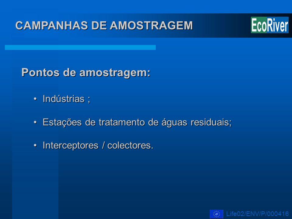 CAMPANHAS DE AMOSTRAGEM Pontos de amostragem: Indústrias ;Indústrias ; Estações de tratamento de águas residuais;Estações de tratamento de águas resid