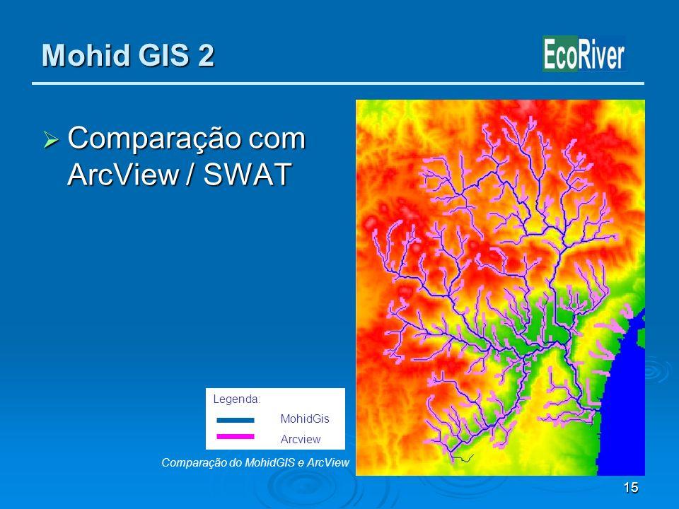 15 Mohid GIS 2 Comparação com ArcView / SWAT Comparação com ArcView / SWAT Comparação do MohidGIS e ArcView Legenda: MohidGis Arcview