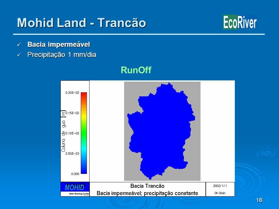 16 Mohid Land - Trancão Bacia impermeável Bacia impermeável Precipitação 1 mm/dia Precipitação 1 mm/dia RunOff