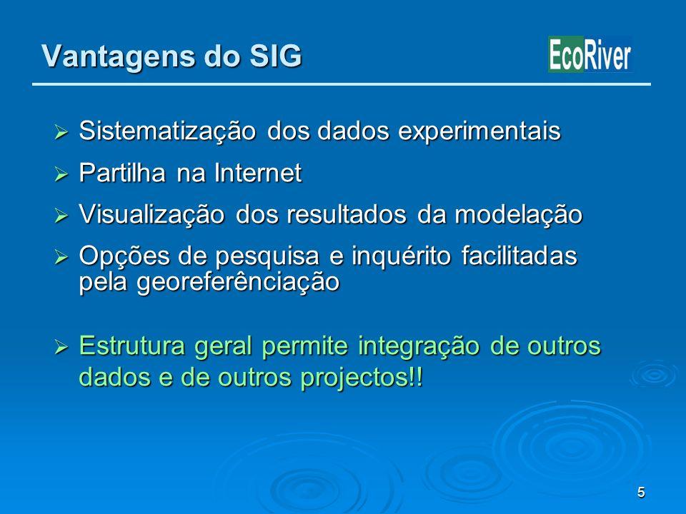 5 Vantagens do SIG Sistematização dos dados experimentais Sistematização dos dados experimentais Partilha na Internet Partilha na Internet Visualizaçã