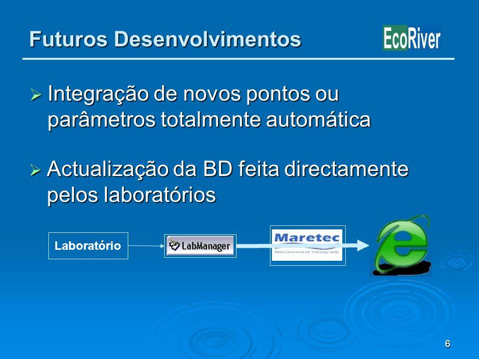 6 Futuros Desenvolvimentos Actualização da BD feita directamente pelos laboratórios Actualização da BD feita directamente pelos laboratórios Laboratór