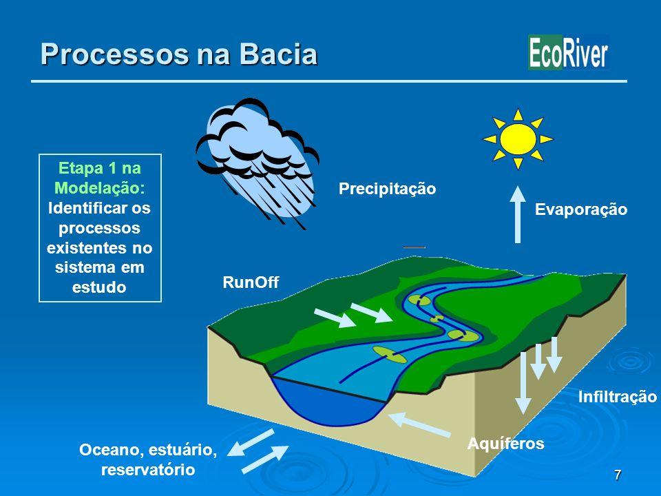 7 Processos na Bacia Precipitação Evaporação Oceano, estuário, reservatório RunOff Infiltração Aquíferos Etapa 1 na Modelação: Identificar os processo