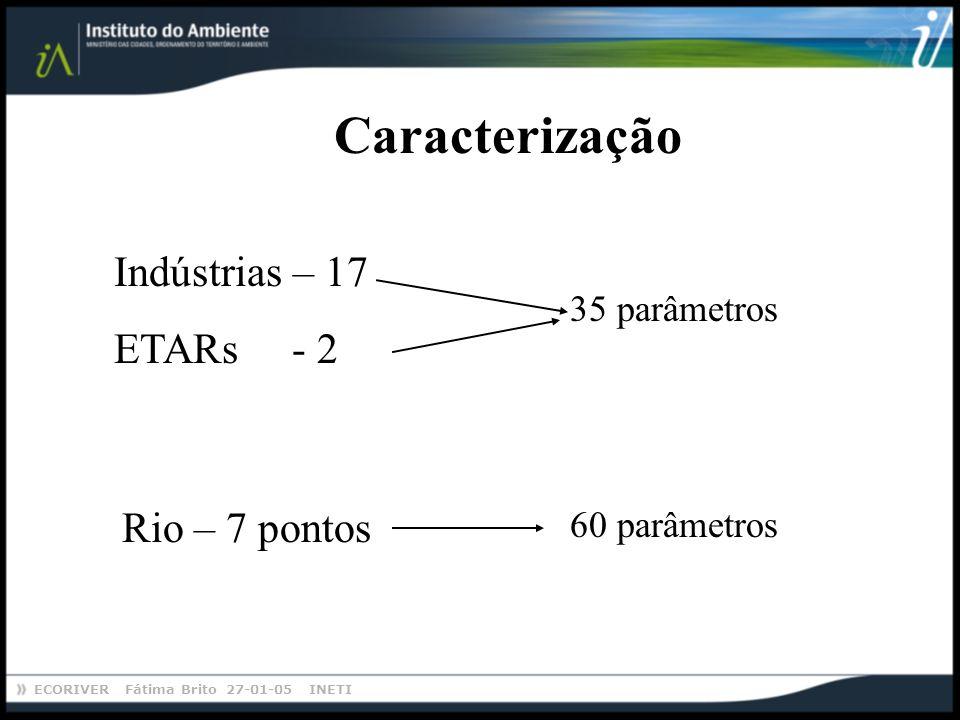 ECORIVER Fátima Brito 27-01-05 INETI Caracterização Indústrias – 17 ETARs - 2 Rio – 7 pontos 35 parâmetros 60 parâmetros
