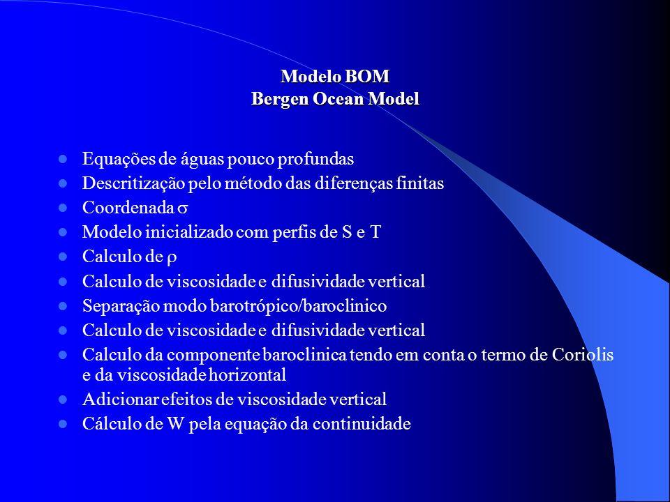 Modelo BOM Bergen Ocean Model Equações de águas pouco profundas Descritização pelo método das diferenças finitas Coordenada Modelo inicializado com pe