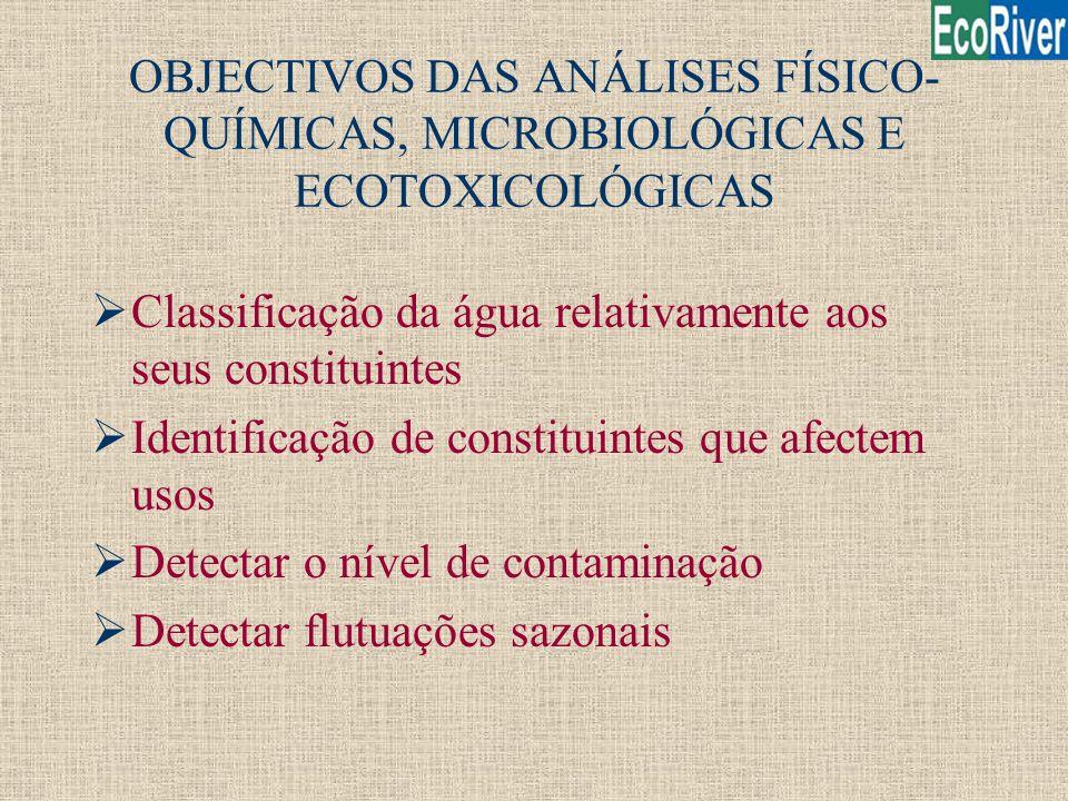 OBJECTIVOS DAS ANÁLISES FÍSICO- QUÍMICAS, MICROBIOLÓGICAS E ECOTOXICOLÓGICAS ØClassificação da água relativamente aos seus constituintes ØIdentificaçã