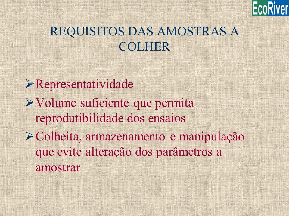 REQUISITOS DAS AMOSTRAS A COLHER ØRepresentatividade ØVolume suficiente que permita reprodutibilidade dos ensaios ØColheita, armazenamento e manipulaç