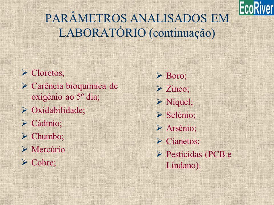 PARÂMETROS ANALISADOS EM LABORATÓRIO (continuação) ØCloretos; ØCarência bioquimica de oxigénio ao 5º dia; ØOxidabilidade; ØCádmio; ØChumbo; ØMercúrio