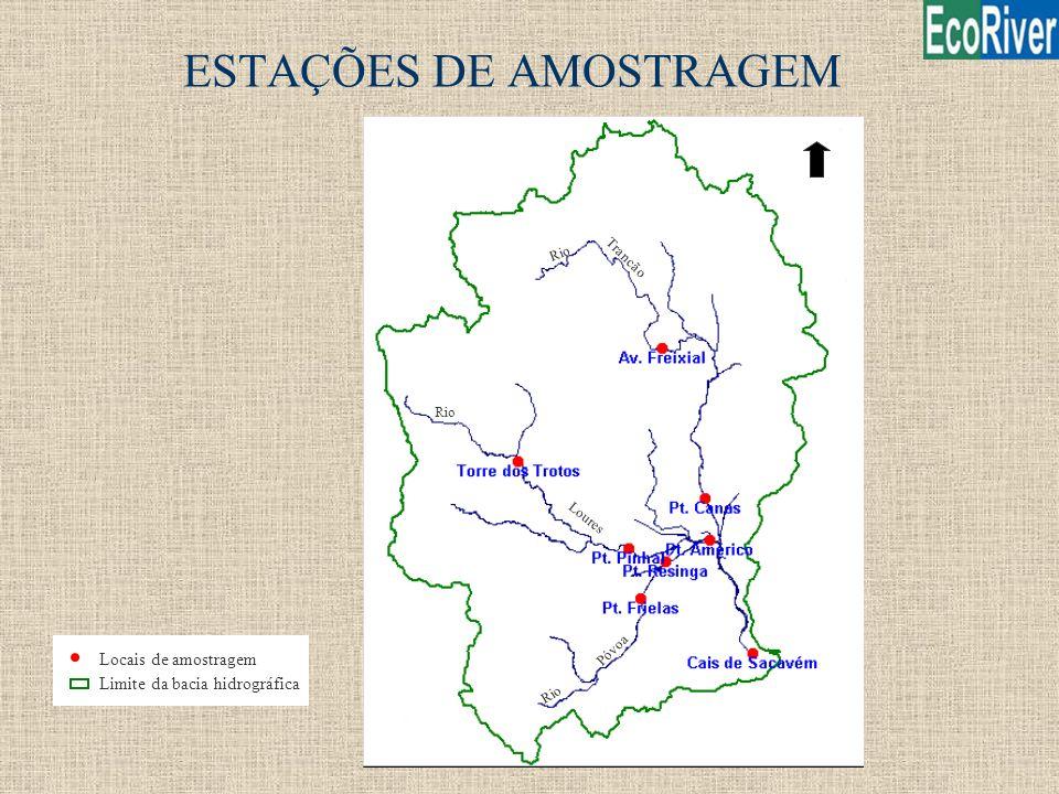 ESTAÇÕES DE AMOSTRAGEM Locais de amostragem Limite da bacia hidrográfica Rio Trancão Rio Loures Rio Póvoa