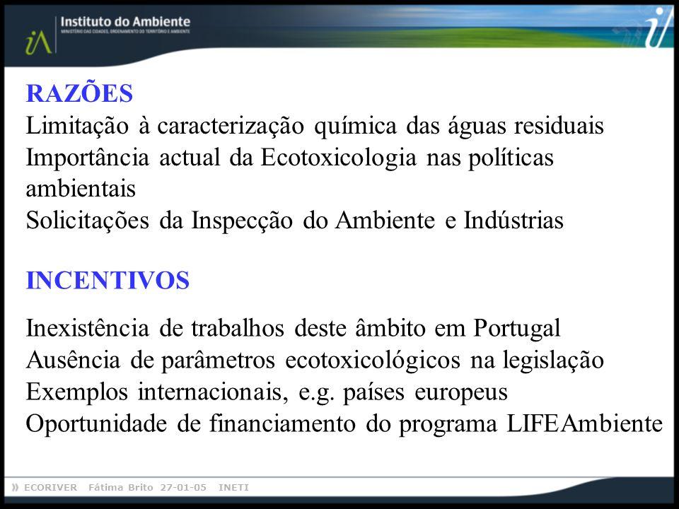 ECORIVER Fátima Brito 27-01-05 INETI RAZÕES Limitação à caracterização química das águas residuais Importância actual da Ecotoxicologia nas políticas