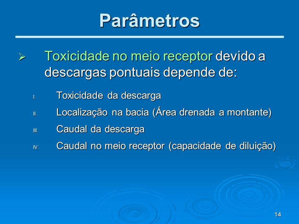 14 Parâmetros Toxicidade no meio receptor devido a descargas pontuais depende de: Toxicidade no meio receptor devido a descargas pontuais depende de: