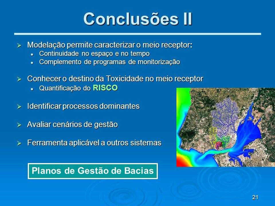 21 Conclusões II Modelação permite caracterizar o meio receptor: Modelação permite caracterizar o meio receptor: Continuidade no espaço e no tempo Con