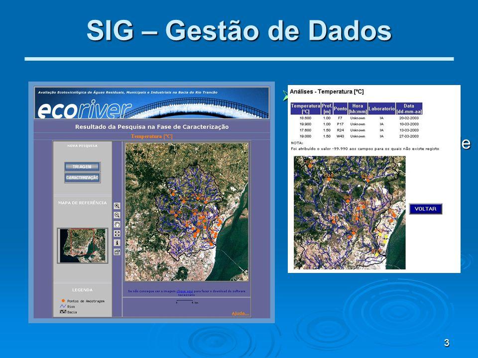 3 SIG – Gestão de Dados Base de Dados Georeferenciada: Base de Dados Georeferenciada: Armazenamento de dados Armazenamento de dados Facilidade de pesq