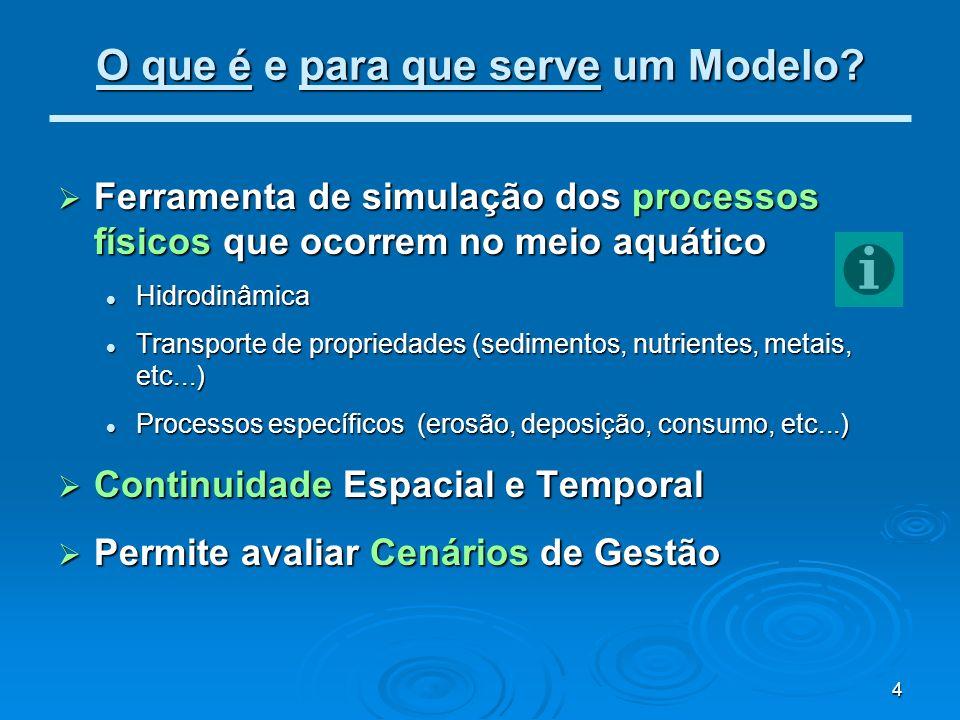 4 O que é e para que serve um Modelo? Ferramenta de simulação dos processos físicos que ocorrem no meio aquático Ferramenta de simulação dos processos