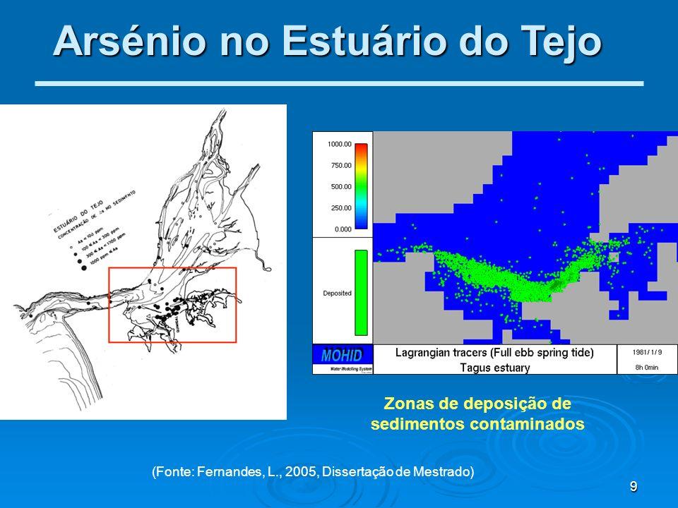 9 Bettencourt, 1990 Arsénio no Estuário do Tejo Indústria metalúrgica na margem Sul do estuário Descarga da Quimigal estimada em cerca de 2 ton As/dia