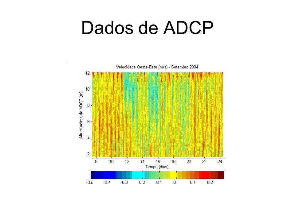 Detecção remota versus CTD