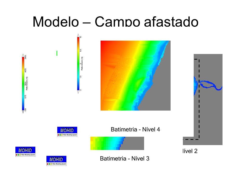 Discretização vertical dos modelos 3D