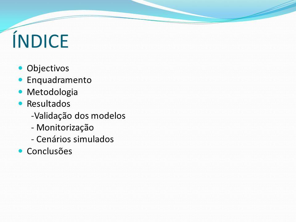 ÍNDICE Objectivos Enquadramento Metodologia Resultados -Validação dos modelos - Monitorização - Cenários simulados Conclusões