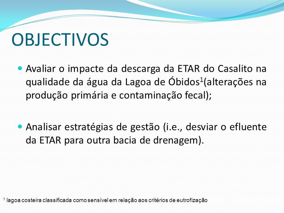 OBJECTIVOS Avaliar o impacte da descarga da ETAR do Casalito na qualidade da água da Lagoa de Óbidos 1 (alterações na produção primária e contaminação