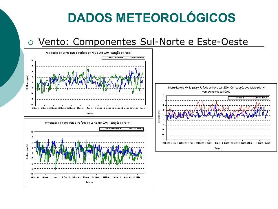 DADOS METEOROLÓGICOS Vento: Componentes Sul-Norte e Este-Oeste